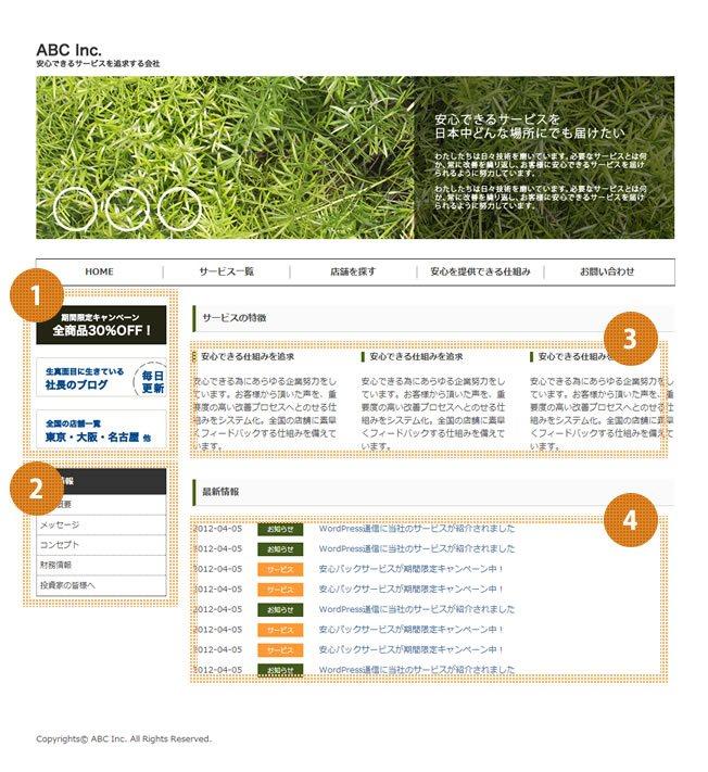 CMSとしてWordPressを利用したホームページ制作でココが使いやすくなります